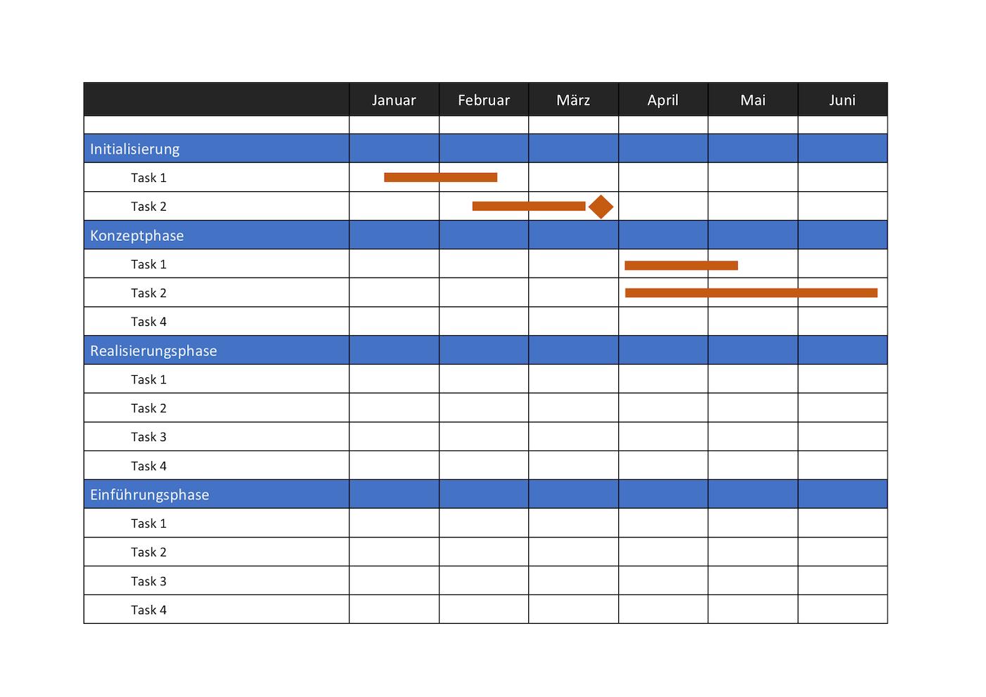 Projektplan Vorlage Word