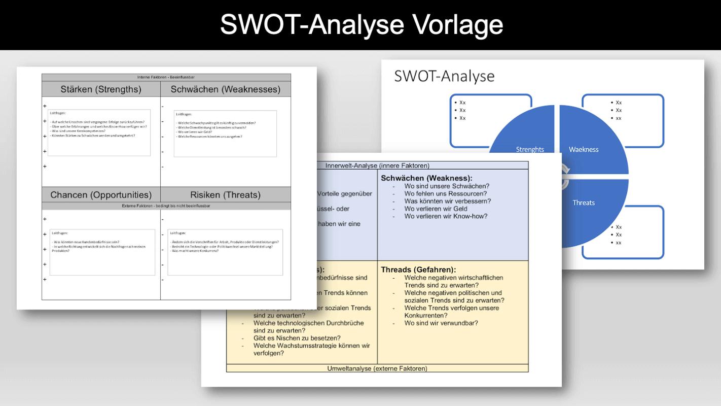 SWOT-Analyse Vorlage Header