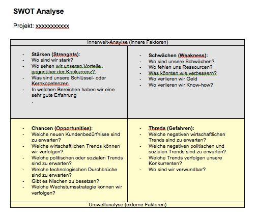 business plan umweltanalyse