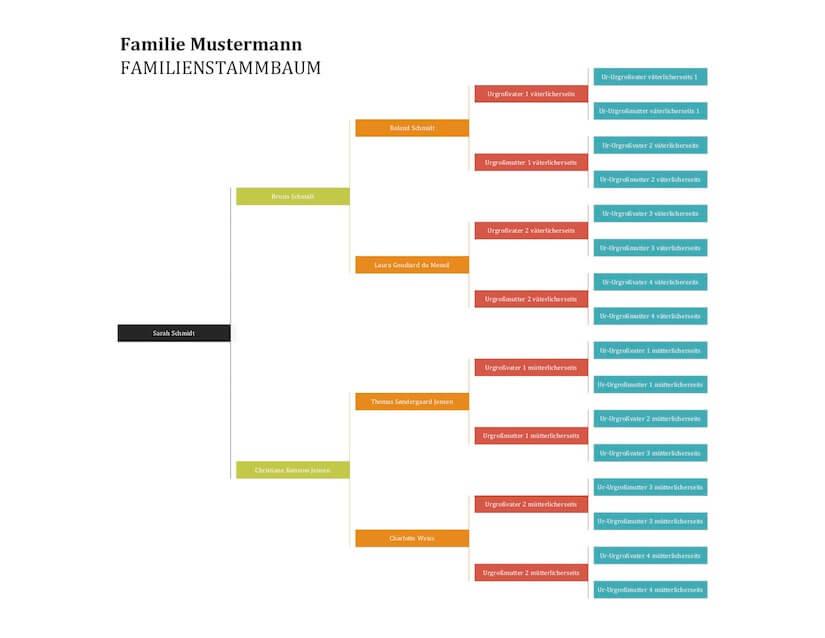 Stammbaum-Vorlage #2 Excel