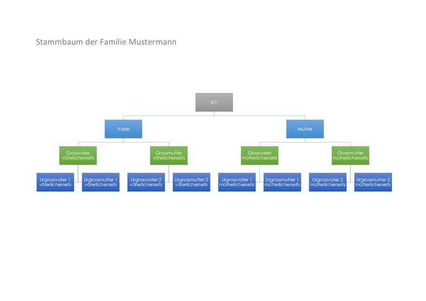 Stammbaum Vorlage Word-Format