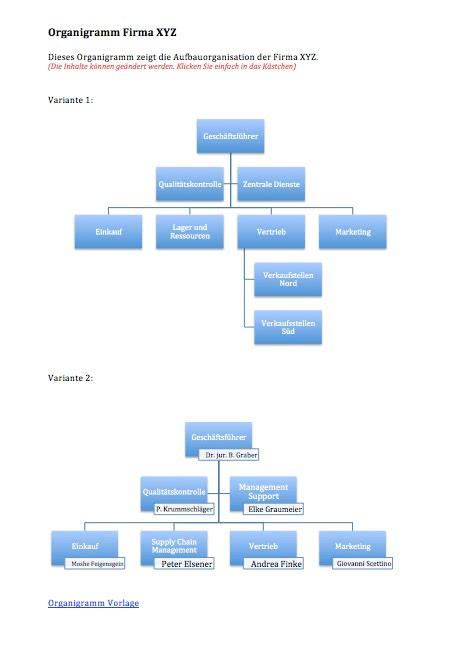 Organigramm Vorlage Word (Docx)