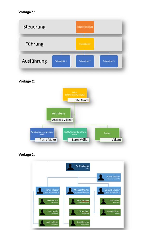 Organigramm Vorlage Word
