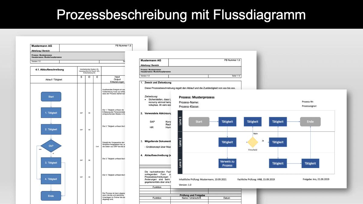 Prozessbeschreibung Flussdiagramm Vorlage Header