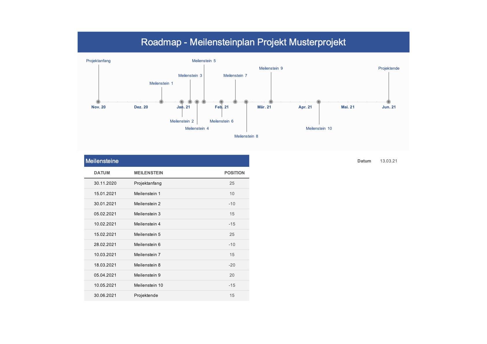 Roadmap Vorlage Excel