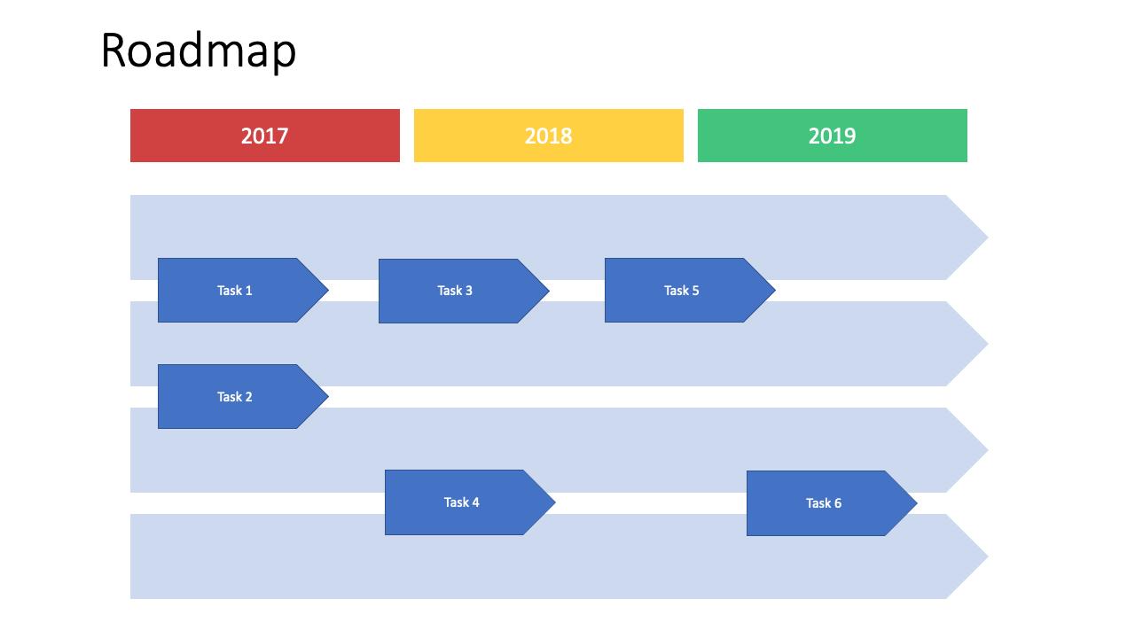 Roadmap Vorlage Powerpoint