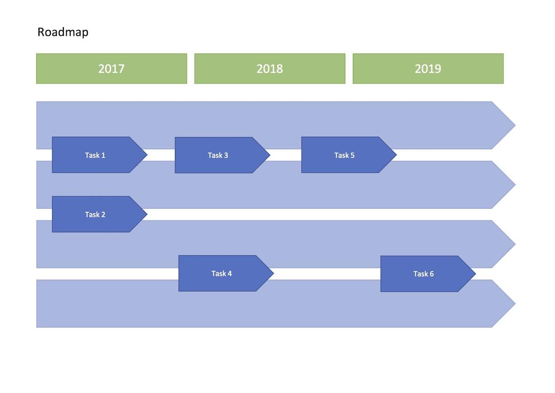 Roadmap Vorlage (Word und Powerpoint) – Muster-Vorlage.ch