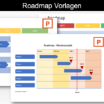 Roadmap Vorlage