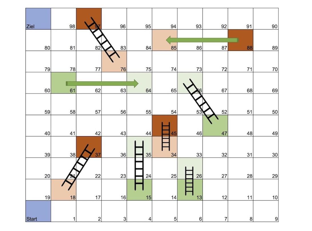 Leiterlispiel Vorlage – Muster-Vorlage.ch