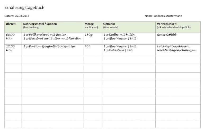 Ernährungstagebuch Vorlage kostenlos (Word) | Muster Vorlage.ch