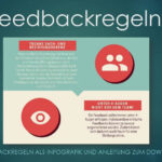 Feedbackregeln – Wie gibt man Feedback?