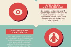 ef62caed25 Feedbackregeln als PDF - Wie gibt man Feedback? | Muster-Vorlage.ch