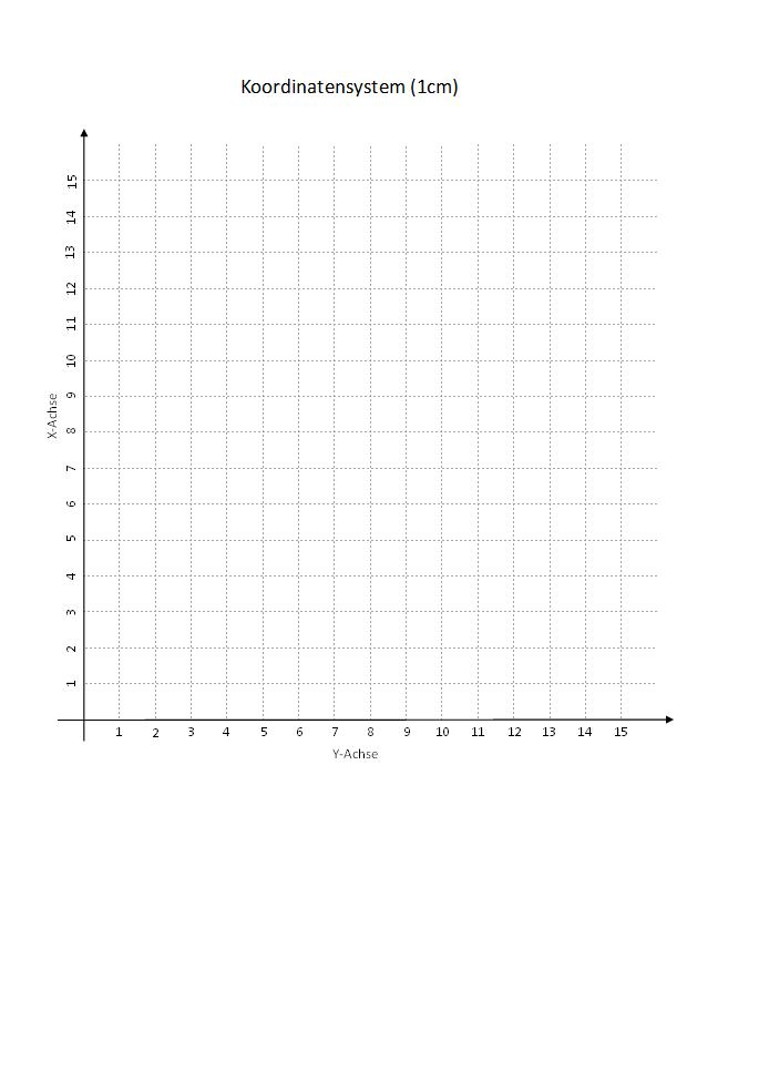 Koordinatensystem Vorlage zum Ausdrucken