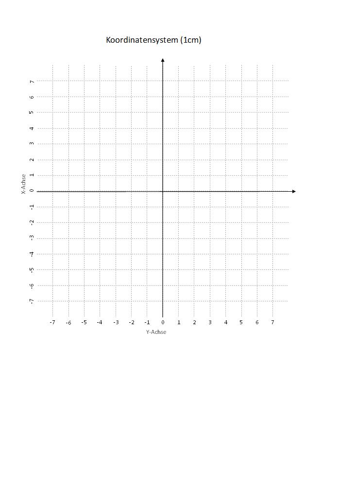 Koordinatensystem Vorlage #2