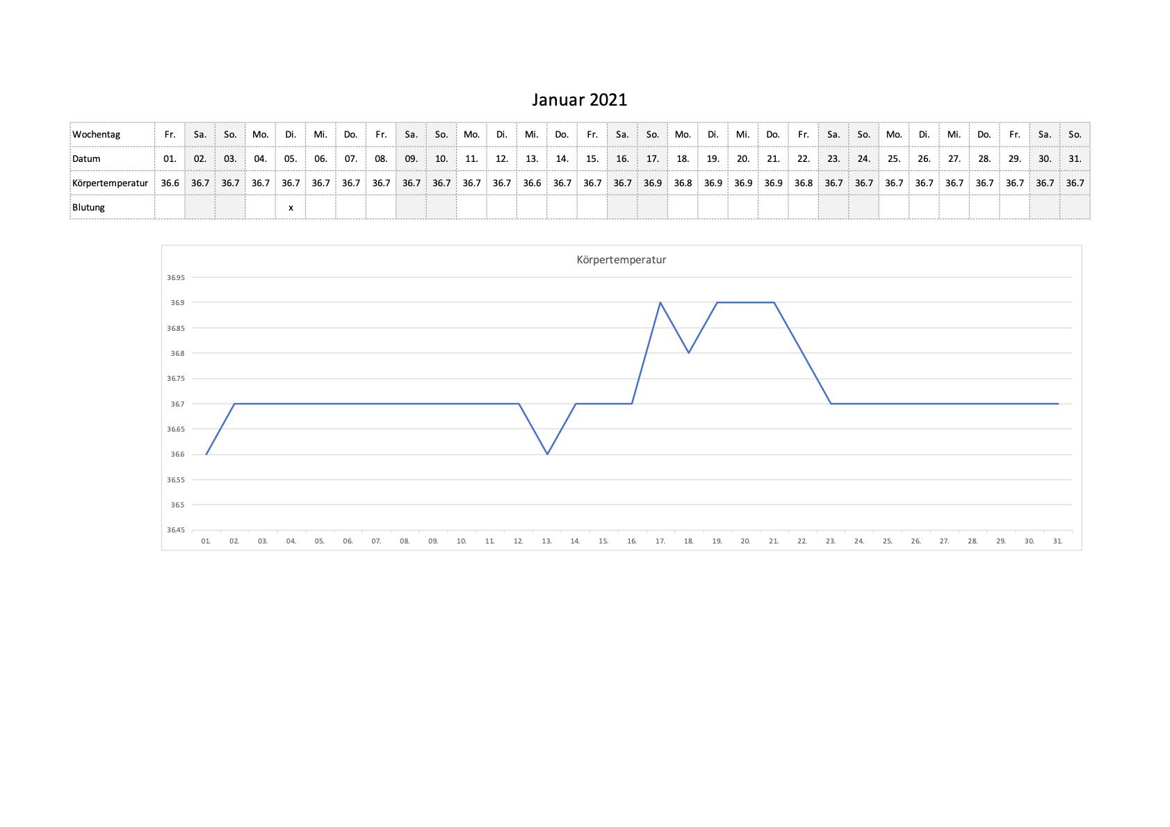 Zykluskalender Excel