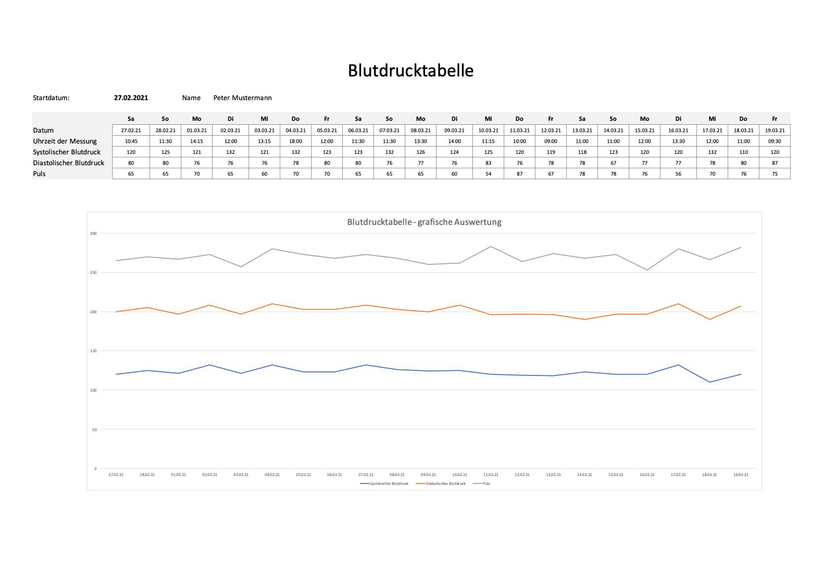 Blutdrucktabelle Vorlage Excel