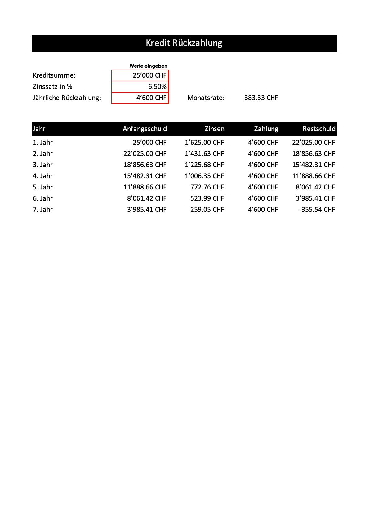 Kreditrechner Excel