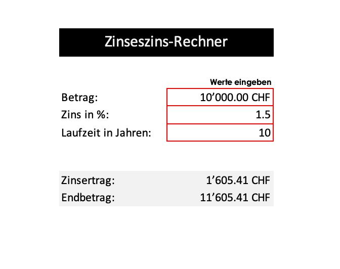 Zinseszins Rechner Excel