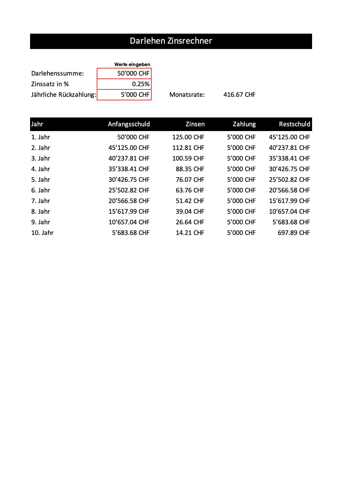 Excel Zinsrechner für das Darlehen