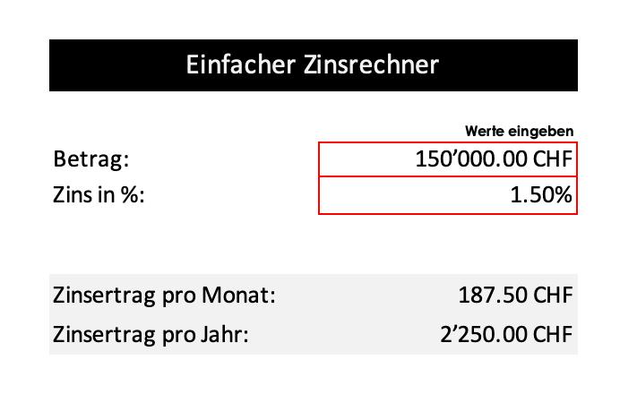 Zinsrechner Excel